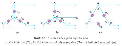 cách đấu nối điện 3 pha