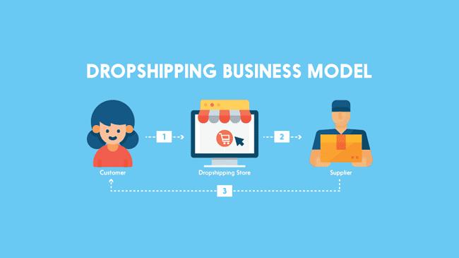 Kiếm tiền online từ Dropshipping