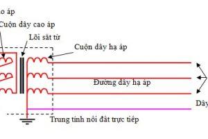 lệch pha trong điện 3 pha