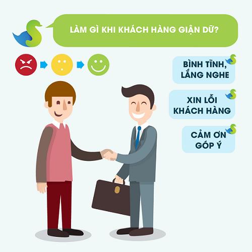 kỹ năng xử lý tính huống khi bán hàng